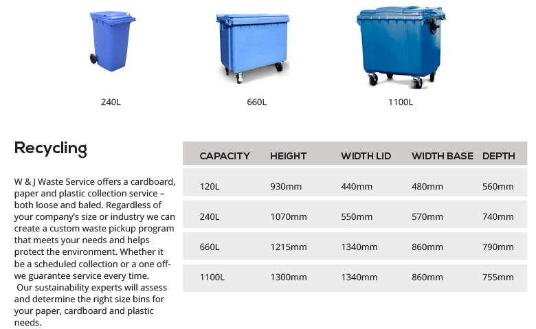 recyclye-bins